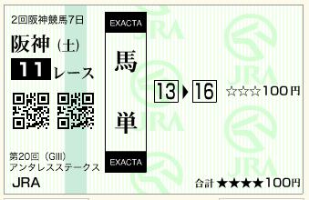 アンタレスS(G3) 阪神11R