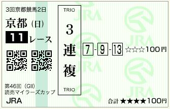 第46回 読売マイラーズカップ(GⅡ)