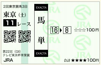 第22回 テレビ東京杯青葉賞(GⅡ)