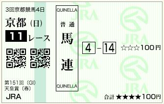 第151回 天皇賞(春)(GI)
