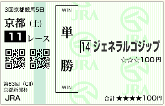 第63回 京都新聞杯(GII)