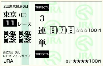 第20回 NHKマイルカップ(GI)