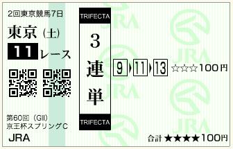 第60回 京王杯スプリングカップ(GⅡ)