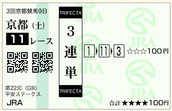 第22回 平安ステークス(GⅢ)
