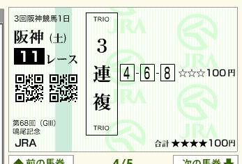 第68回 鳴尾記念(GⅢ)
