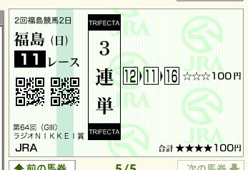 第64回 ラジオNIKKEI賞(GⅢ)