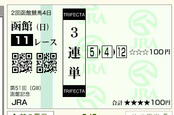第51回 農林水産省賞典函館記念(GⅢ)