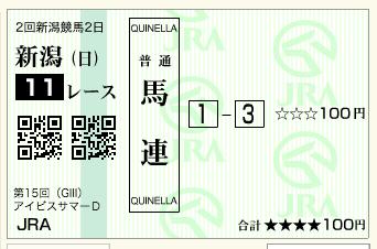 第15回 アイビスサマーダッシュ(GⅢ)