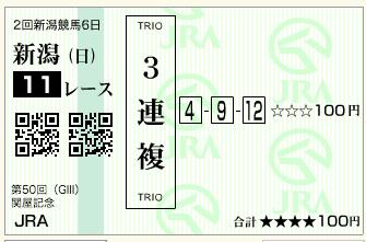 第50回 関屋記念(GⅢ)