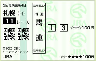 第35回 新潟2歳ステークス(GⅢ)