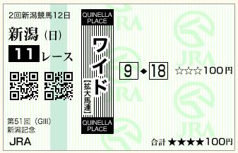 第51回 農林水産省賞典新潟記念(GⅢ)