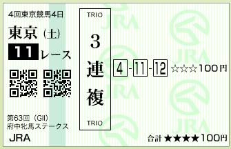 第63回 府中牝馬ステークス(GⅡ)