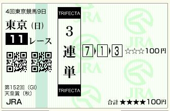 第152回 天皇賞(秋)(GI)