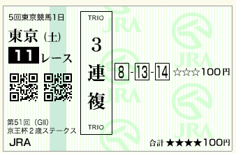 第51回 京王杯2歳ステークス(GⅡ)