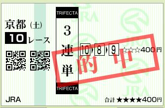 京都10R 衣笠特別
