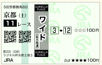 第2回 ラジオNIKKEI杯京都2歳ステークス(GⅢ)