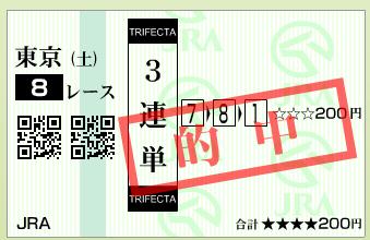 (2015.11.07)東京8レース(3連単)