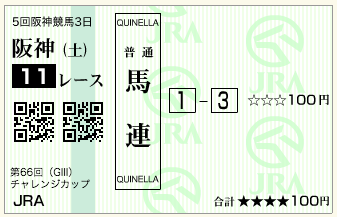 第66回 チャレンジカップ(GⅢ)