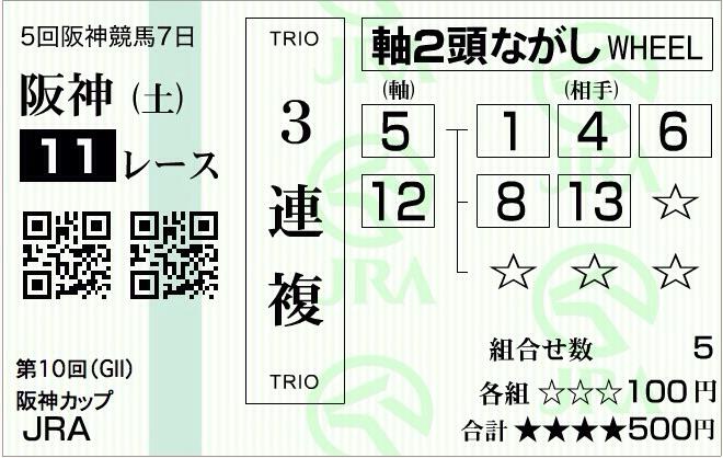 第10回 阪神カップ(GⅡ)