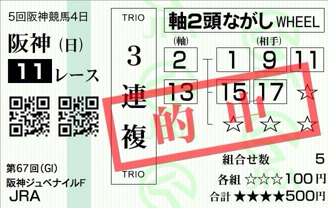 第67回 阪神ジュベナイルフィリーズ(GI)