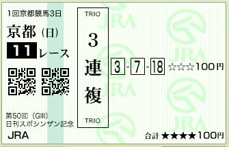 第50回 日刊スポーツ賞シンザン記念(GⅢ)