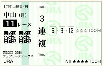 第32回 フェアリーステークス(GⅢ)