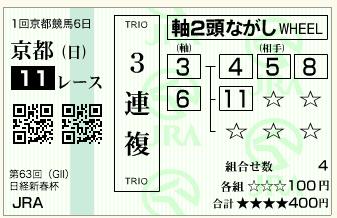 第63回 日経新春杯(GⅡ)