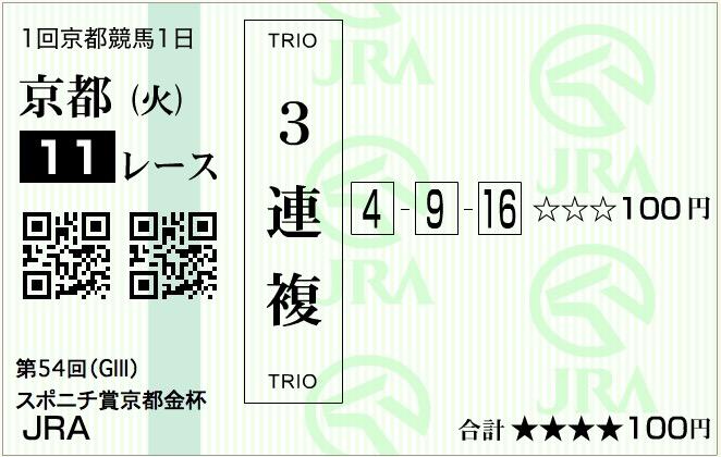 第54回 スポーツニッポン賞京都金杯(GⅢ)