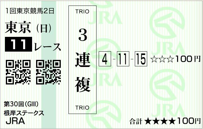 第30回 根岸ステークス(GⅢ)