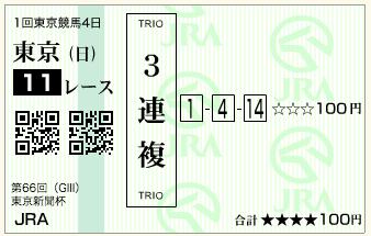 第66回 東京新聞杯(GⅢ)