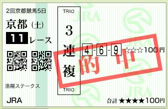 (的中)京都11R 洛陽ステークス