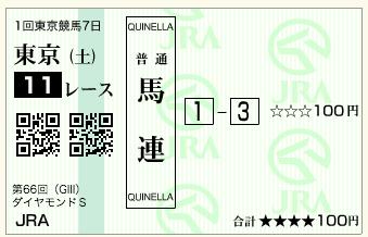 第66回 ダイヤモンドステークス(GⅢ)