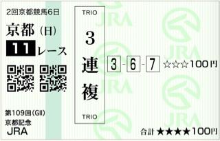 第109回 京都記念(GⅡ)