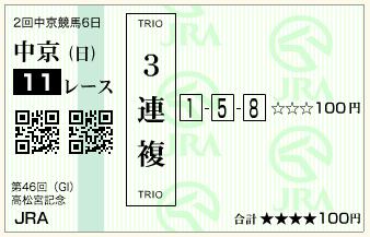 第46回 高松宮記念(GI)