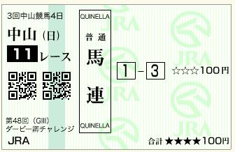第48回 ダービー卿チャレンジトロフィー(GⅢ)