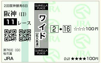 第76回 桜花賞(GI)
