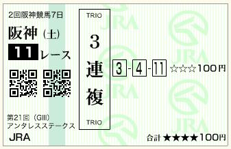 第21回 アンタレスステークス(GⅢ)