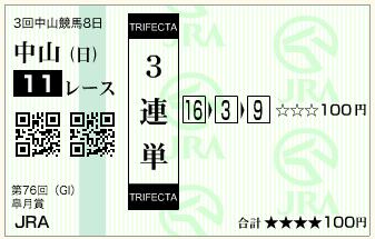第76回 皐月賞(GI)