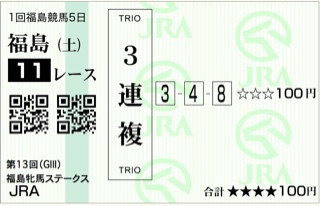 第13回 福島牝馬ステークス(GⅢ)
