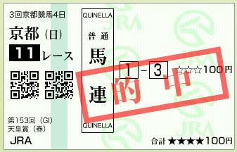 第153回 天皇賞(春)(GⅠ)