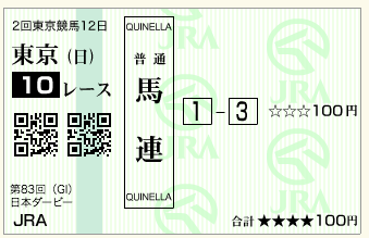 第83回 東京優駿(GI)