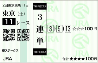 東京11R 欅ステークス