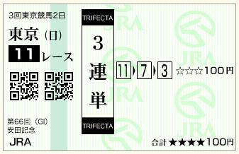 第66回 安田記念(GI)