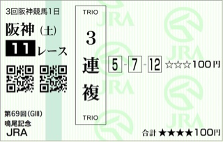 第69回 鳴尾記念(GⅢ)