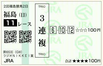 第65回 ラジオNIKKEI賞(GⅢ)