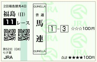 第52回 七夕賞(GⅢ)