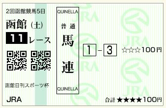 函館日刊スポーツ杯