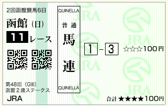 第48回 函館2歳ステークス(GⅢ)