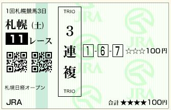 札幌日経オープン