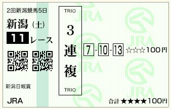 新潟日報賞